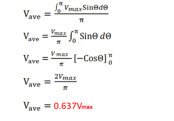 Alternating voltage and current 4
