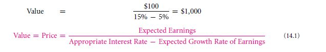 The Price/Earnings (P/E) Ratio 11