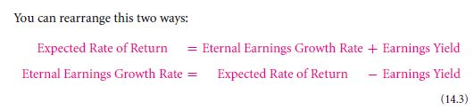 The Price/Earnings (P/E) Ratio 28