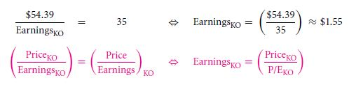 Problems with Price/Earnings Ratios 32
