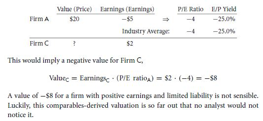 Problems with Price/Earnings Ratios 41