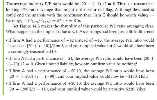 Problems with Price/Earnings Ratios 43