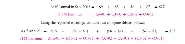 Problems with Price/Earnings Ratios 48