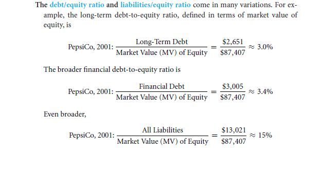 Other Financial Ratios 59