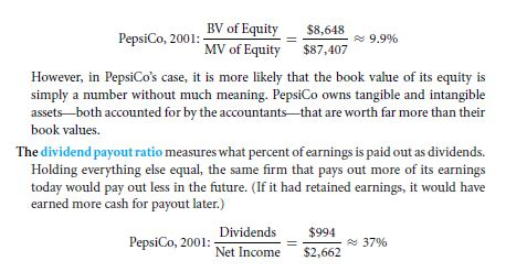 Other Financial Ratios 66