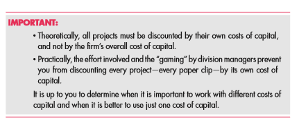 Badly Blended Costs of Capital 13