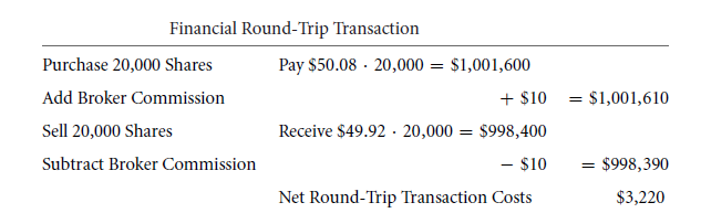 Market Depth and Transaction Costs 15