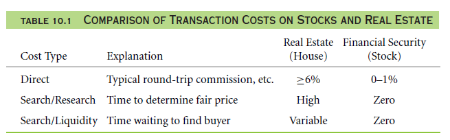 Market Depth and Transaction Costs 16