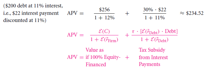 Formulaic Valuation Methods: APV and WACC 17