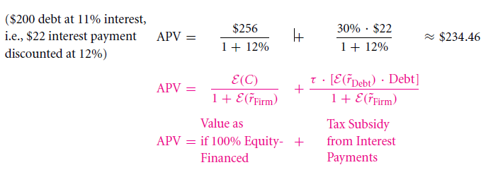 Formulaic Valuation Methods: APV and WACC 18