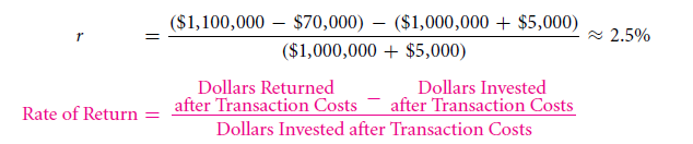 Market Depth and Transaction Costs 19