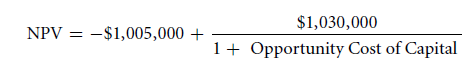 Market Depth and Transaction Costs 20