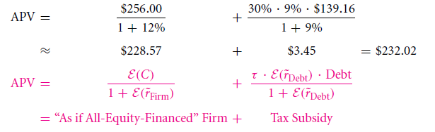 Formulaic Valuation Methods: APV and WACC 20