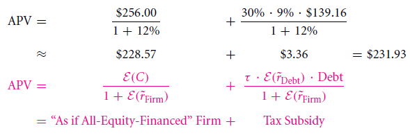 Formulaic Valuation Methods: APV and WACC 21