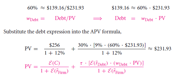 Formulaic Valuation Methods: APV and WACC 23
