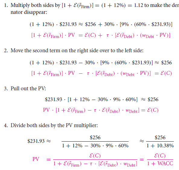 Formulaic Valuation Methods: APV and WACC 24