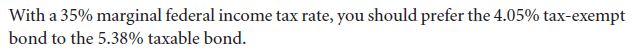 Taxes 34