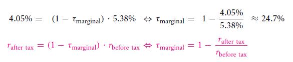 Taxes 35