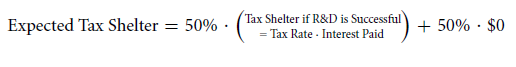 The Discount Factor on Tax Obligations and Tax Shelters 94