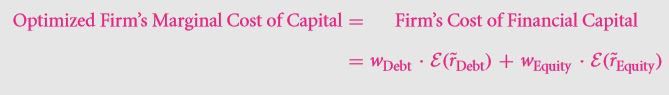 Nonfinancial and Operational Liabilities and the Marginal Cost of Capital 55
