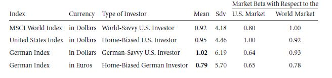 Investments in Foreign Financial Markets 4