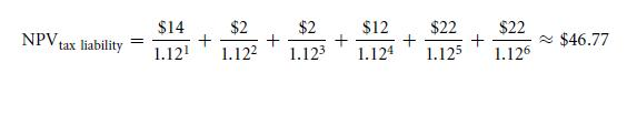 A Bottom-Up Example—Long-Term Accruals (Depreciation) 10