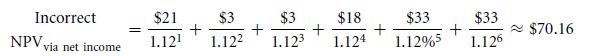 A Bottom-Up Example—Long-Term Accruals (Depreciation) 13