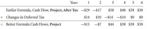 Bottom-Up Example - Deferred Taxes 30