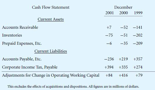Bottom-Up Example – Short-Term Accruals and Working Capital 34