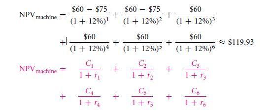A Bottom-Up Example—Long-Term Accruals (Depreciation) 9