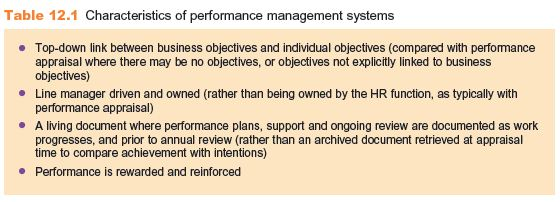 Individual Performance Management 1