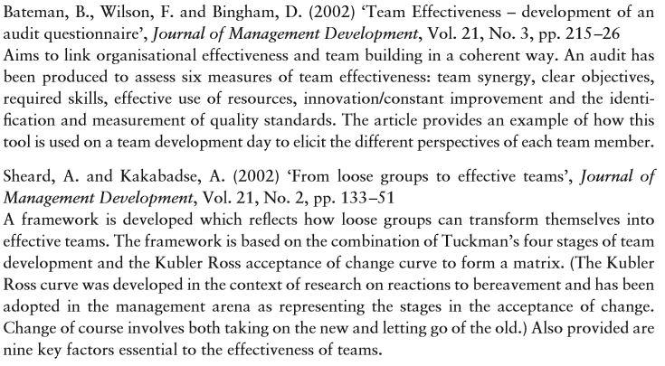 Team Effectiveness 11