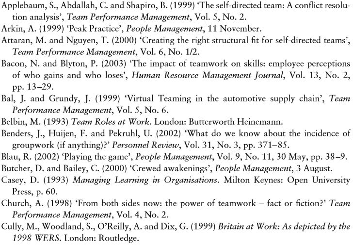 Team Effectiveness 12