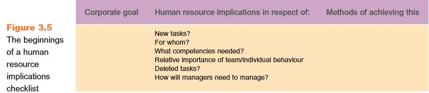 Forecasting Future Human Resource Needs 9