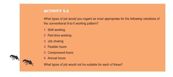 Flexible Working Hours 5