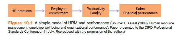 Do People-Management Processes Contribute to High Performance? 3