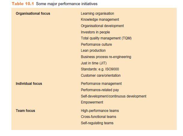 Major Performance Initiatives 6