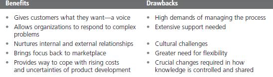 Organization Collaborations 7