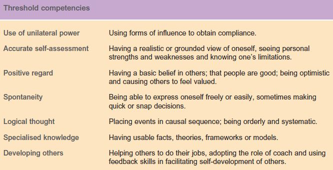 Behavioural Competencies 6