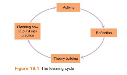 Practical Characteristics of Learning and Development 1