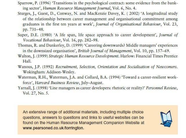 Support for Career Development 15