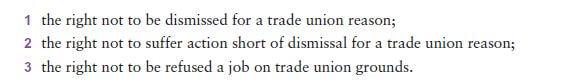 Trade Union Discrimination 17