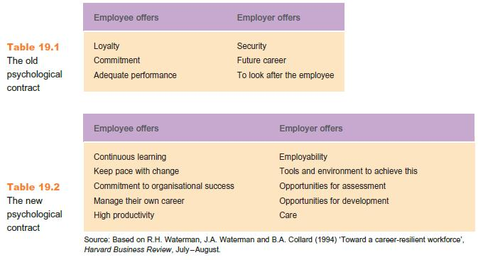 Career Development 3