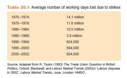 Key Trends in Employee Relations 3