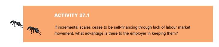 The Self-Financing Increment Principle 4