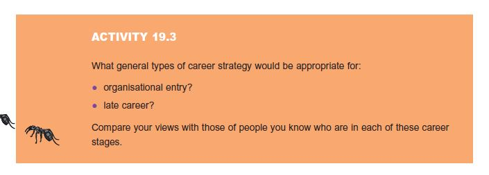 Individual Career Management 6