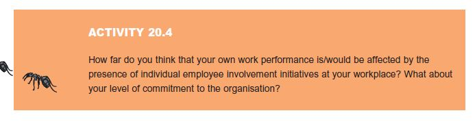 Individual Employee Involvement 7