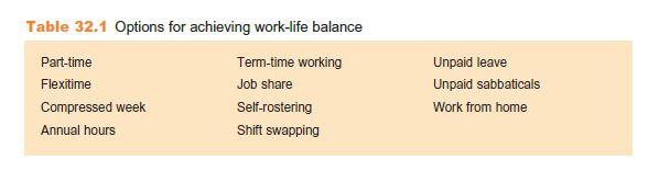 Work-Life Balance Practices 12