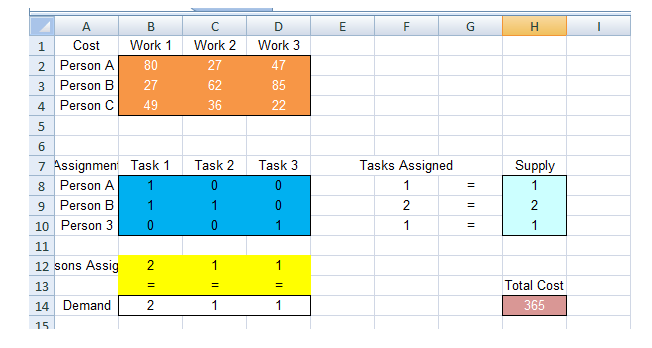 Assignment Problem Excel Solver