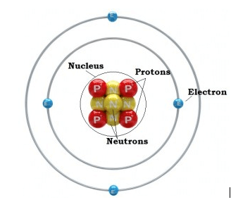 Atomic structure diagram help